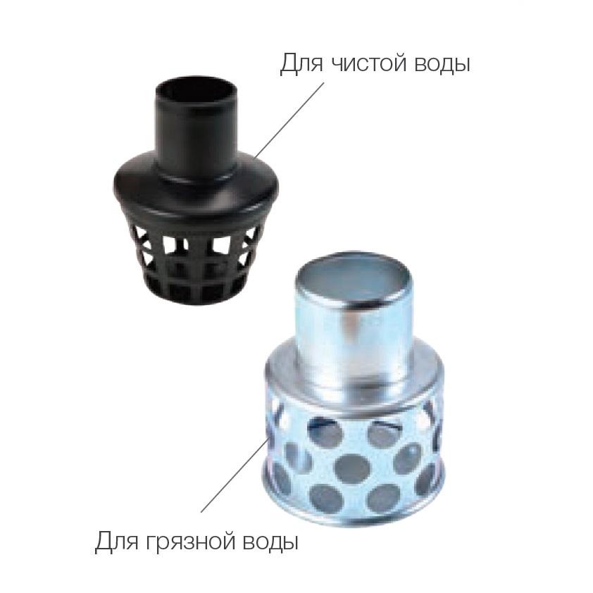 Щелевой фильтр с перфорированным фильтроэлементом